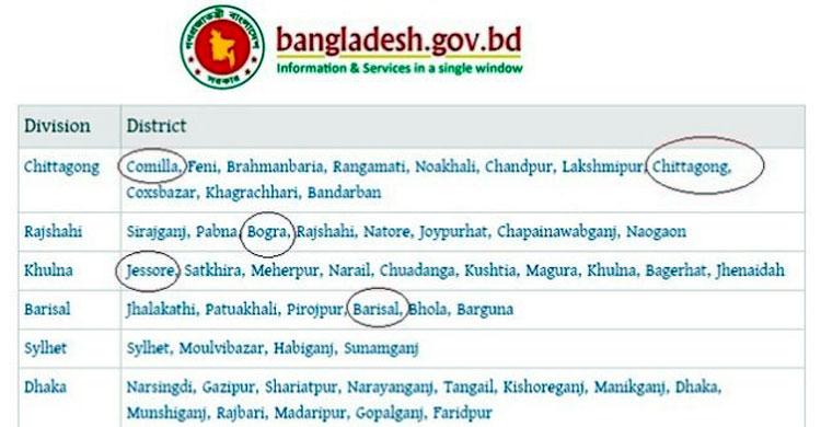 bd-govt